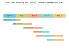 Five Years Roadmap For Combined Community Sustainability Plan Elements