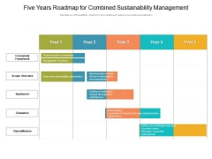 Five Years Roadmap For Combined Sustainability Management Designs