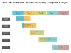 Five Years Roadmap For Combined Sustainability Management Strategies Professional