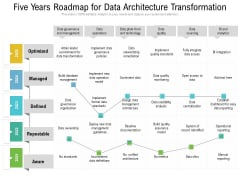 Five Years Roadmap For Data Architecture Transformation Introduction