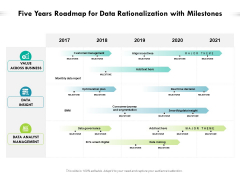 Five Years Roadmap For Data Rationalization With Milestones Topics