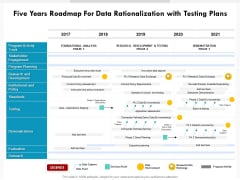 Five Years Roadmap For Data Rationalization With Testing Plans Information