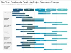 Five Years Roadmap For Developing Project Governance Strategy Infographics