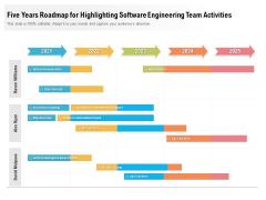 Five Years Roadmap For Highlighting Software Engineering Team Activities Microsoft