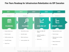 Five Years Roadmap For Infrastructure Robotization Via IDP Execution Clipart