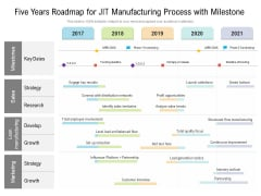Five Years Roadmap For JIT Manufacturing Process With Milestone Brochure