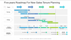 Five Years Roadmap For New Sales Tenure Planning Guidelines