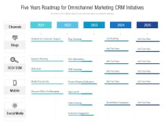 Five Years Roadmap For Omnichannel Marketing CRM Initiatives Template
