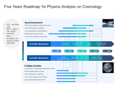 Five Years Roadmap For Physics Analysis On Cosmology Professional