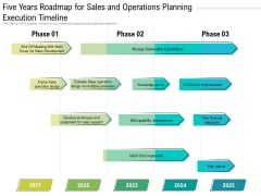 Five Years Roadmap For Sales And Operations Planning Execution Timeline Information