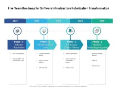 Five Years Roadmap For Software Infrastructure Robotization Transformation Infographics