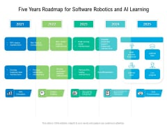 Five Years Roadmap For Software Robotics And AI Learning Ideas