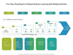 Five Years Roadmap For Software Robotics Learning With Multiple Activities Structure