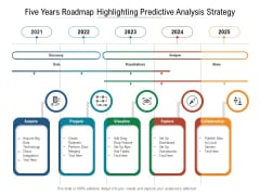 Five Years Roadmap Highlighting Predictive Analysis Strategy Pictures
