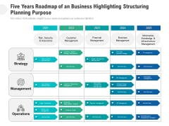 Five Years Roadmap Of An Business Highlighting Structuring Planning Purpose Microsoft