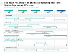Five Years Roadmap Of An Business Structuring With Ticket System Improvement Purpose Infographics