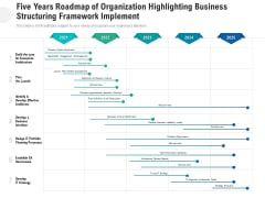 Five Years Roadmap Of Organization Highlighting Business Structuring Framework Implement Professional