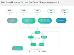 Five Years Roadmap Process For Digital Change Management Template