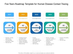 Five Years Roadmap Template For Human Disease Contact Tracing Download