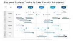 Five Years Roadmap Timeline For Sales Execution Achievement Portrait