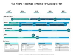 Five Years Roadmap Timeline For Strategic Plan Icons