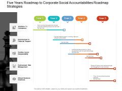 Five Years Roadmap To Corporate Social Accountabilities Roadmap Strategies Designs