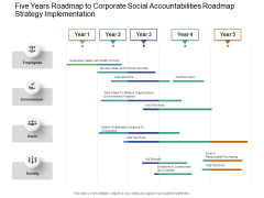 Five Years Roadmap To Corporate Social Accountabilities Roadmap Strategy Implementation Information