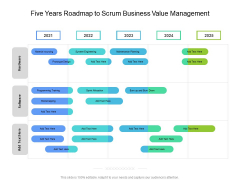 Five Years Roadmap To Scrum Business Value Management Slides
