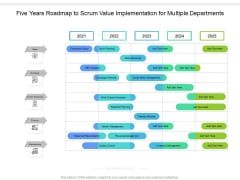 Five Years Roadmap To Scrum Value Implementation For Multiple Departments Formats
