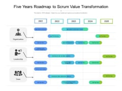 Five Years Roadmap To Scrum Value Transformation Demonstration