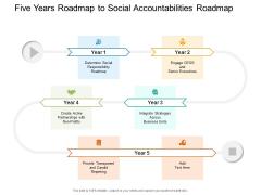 Five Years Roadmap To Social Accountabilities Roadmap Background