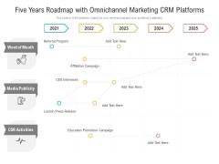 Five Years Roadmap With Omnichannel Marketing CRM Platforms Portrait