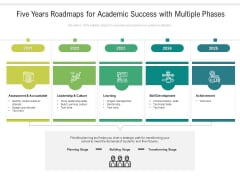 Five Years Roadmaps For Academic Success With Multiple Phases Designs