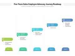 Five Years Sales Employee Advocacy Journey Roadmap Topics