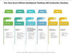 Five Years Scrum Software Development Roadmap With Construction Iterations Background