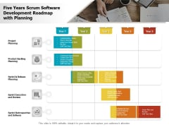 Five Years Scrum Software Development Roadmap With Planning Introduction