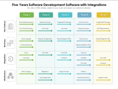 Five Years Scrum Software Development Software With Integrations Graphics