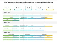Five Years Scrum Software Development Team Roadmap With Code Review Mockup