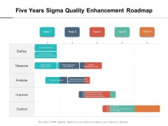 Five Years Sigma Quality Enhancement Roadmap Ideas