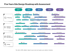 Five Years Site Design Roadmap With Assessment Summary