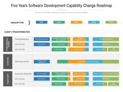 Five Years Software Development Capability Change Roadmap Designs