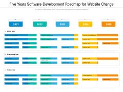 Five Years Software Development Roadmap For Website Change Designs