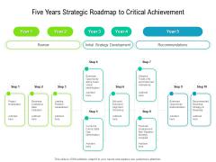 Five Years Strategic Roadmap To Critical Achievement Microsoft