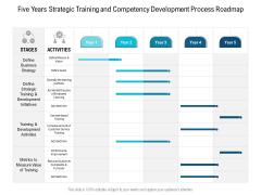 Five Years Strategic Training And Competency Development Process Roadmap Microsoft