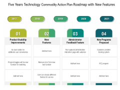 Five Years Technology Product Strategy Roadmap With New Features Background