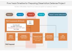 Five Years Timeline For Preparing Dissertation Defense Project Ppt PowerPoint Presentation Slides Professional PDF