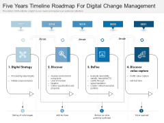 Five Years Timeline Roadmap For Digital Change Management Themes