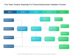 Five Years Timeline Roadmap For Product Advancement Validation Process Microsoft