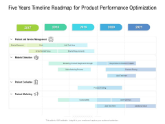 Five Years Timeline Roadmap For Product Performance Optimization Download