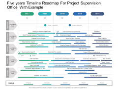 Five Years Timeline Roadmap For Project Supervision Office With Example Template